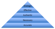 Maslow's Hierarchy of Needs for Content Marketing - Existing Models | The Hierarchy of Content Needs: A New Model for Creating and Assessing Content