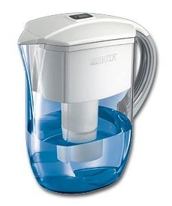 Best water filter for emergency kit youtube