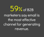 59% of B2B marketers say email is the most effective channel for generating revenue. via @prnewswire / @adage / @adag...