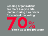 39 Essential Content Marketing Facts | Leading organizations are more likely to cite lead nurturing as a driver for content marketing. 70% cite it as a top ...