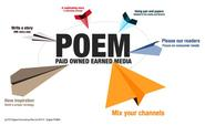 70+ Paid Owned, Earned & Shared Media Models [graphics] [posts] | Write a POEM to your audience