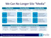 70+ Paid Owned, Earned & Shared Media Models [graphics] [posts] | Defining Paid, Earned and Owned Media
