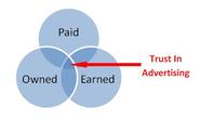 70+ Paid Owned, Earned & Shared Media Models [graphics] [posts] | Blurring The Lines Between Paid, Owned, and Earned Media - 2013 Is All About Integration - 3GEngagement