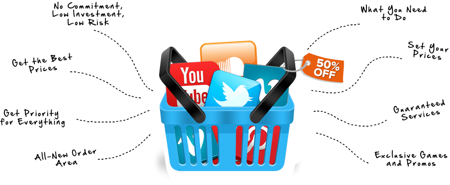 Best Social Media Marketing Services In USA