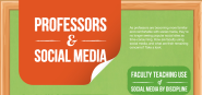My favourite Blog Posts Week 01/2013 | How Professors Use Social Media [Infographic] | Social Media Today