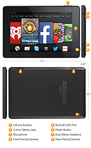 "Top 10 Best Rated Tablets for Seniors and Elderly Users | Fire HD 7 Tablet, 7"" HD Display, Wi-Fi, 16 GB- Black"