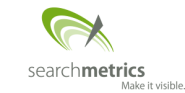 Search and social analytics tools by Searchmetrics
