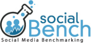 Analytic / KPI Tools | socialBench.de - Social Media Benchmarking
