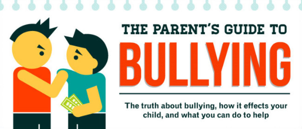 bullying what can you do 2 Preventing classroom bullying: what teachers can do jim wright   first published: april 2003 revised: february 2004.