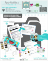 Thinglink EDU Examples | iPad Task Cards