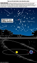 Thinglink EDU Examples | Perseid meteors by PEWebTeam