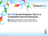 IBM Connect2013 Sessions On SlideShare | SHOW102: Social Analytics - Key To A Competitive Social Enterprise