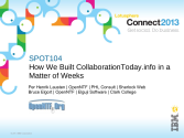 IBM Connect2013 Sessions On SlideShare | SPOT104: How We Built CollaborationToday.info in a Matter of Weeks