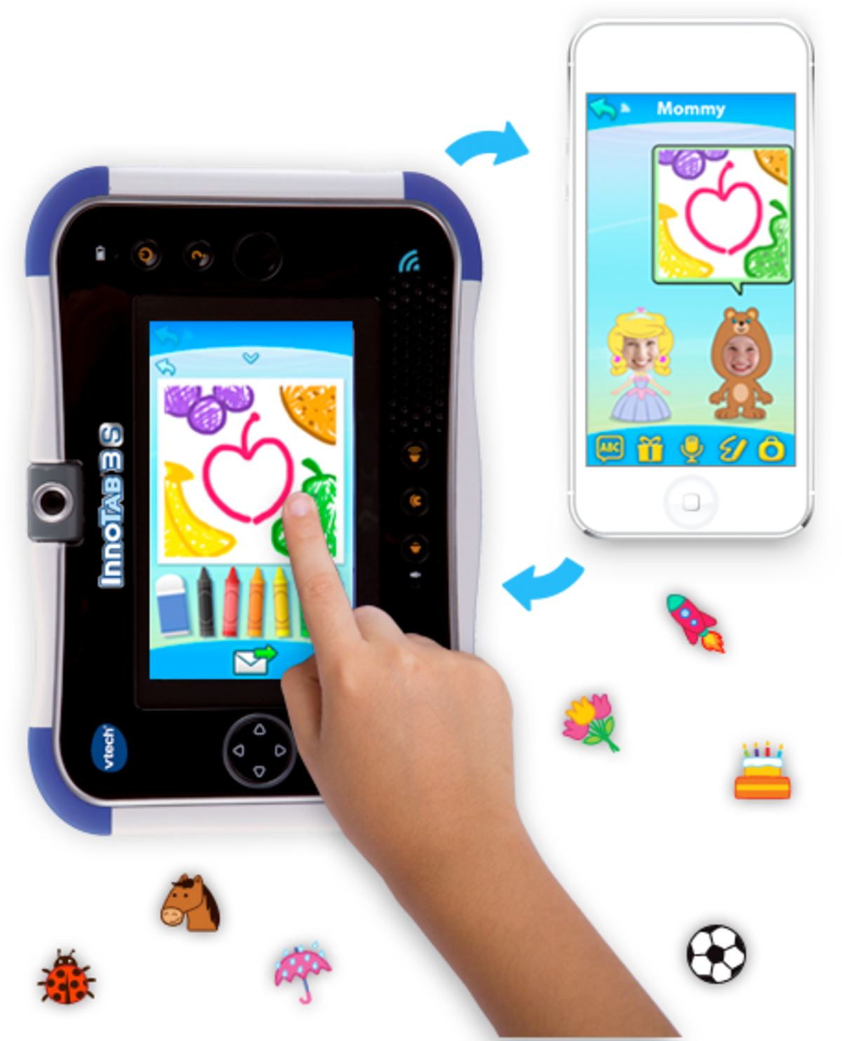 Best-Rated Educational Learning Tablets For Kids With WiFi Under 200 Dollars