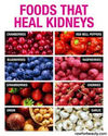 Updated Chronic Kidney Disease Diet Books Reviews 2016 | Amazing Diet For Chronic Kidney Disease Stage 5 Updated
