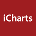 Charts Made Easy. Data Made Social. | iCharts