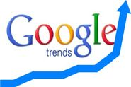 Content Marketing Tools 2015 | Google Trends