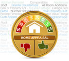 The Best of the Best Advice for First Time Home Buyers | A Guide to Home Appraisals
