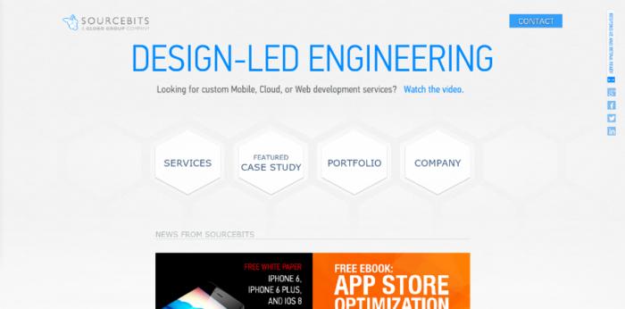 mobile application development platforms list