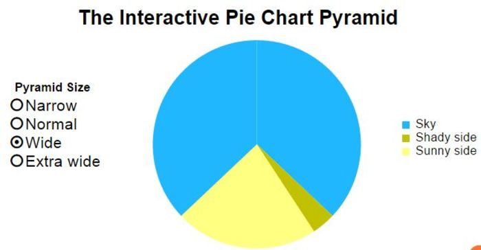 Top 8 Funniest Charts A Listly List