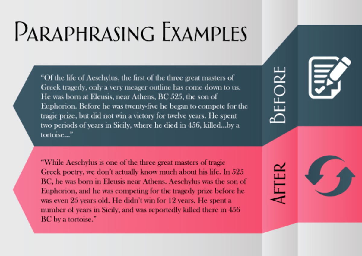paraphrasing in essay writing literature review on electronic alan sproul and masters thesis