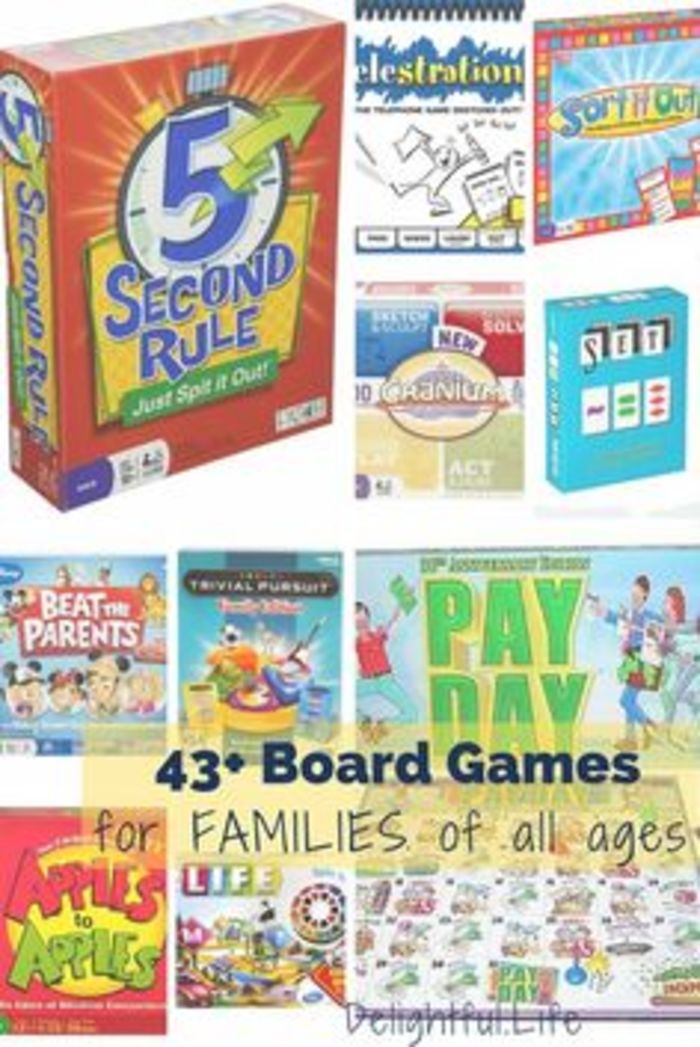 Best Board Games List