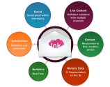 Email Service Providers | Movable Ink