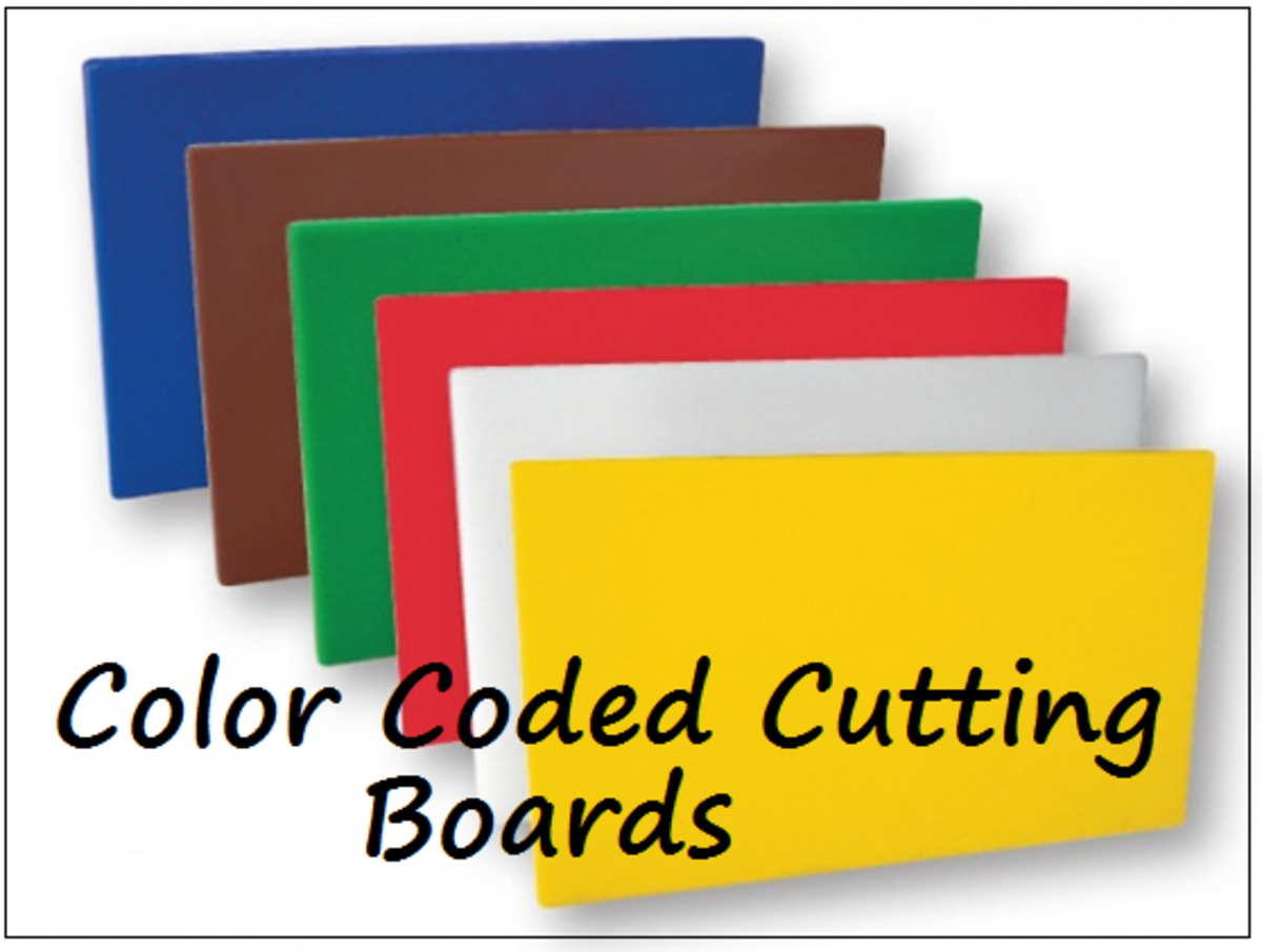 Chopping Board Colours Food Safety