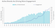 5 Ways Brands Can Use Instagram's New Post Notifications | Simply Measured