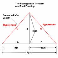 Pythagorean Theorem Building Walls