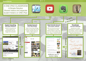 "1 iPad Classroom Apps | The ""One iPad"" Classroom"