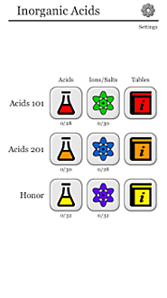 Inorganic Acids, Ions & Salts - Android Apps on Google Play