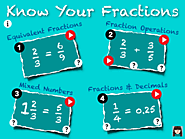 4th Grade Fractions and Decimals | Know Your Fractions