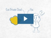 Hedge Fund Technology, Hedge Fund IT and Private Cloud with Eze Castle Integration