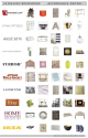 Savvy Home Decor Shopping! | roost | marissa waddell interiors: 10 Resources for Affordable Decor