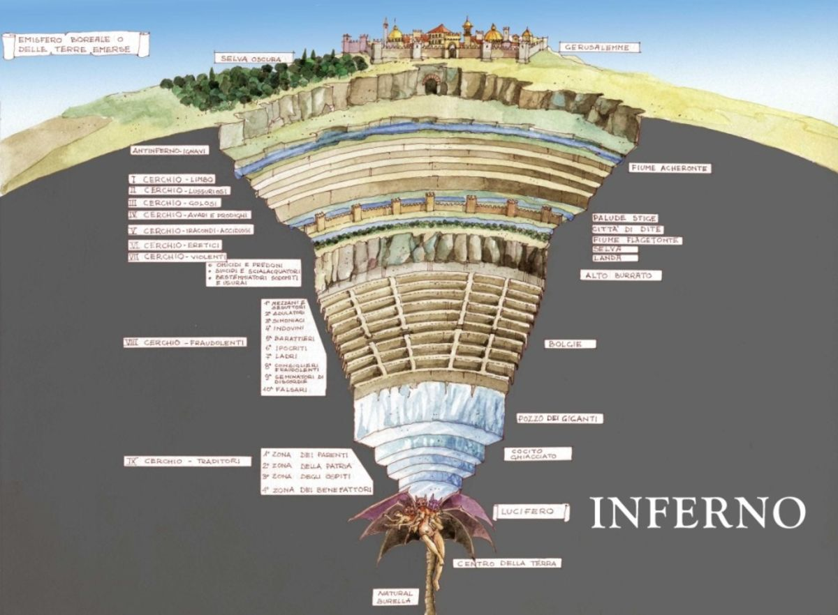 a description of how dante in allows readers to see what he sees in the book dantes inferno