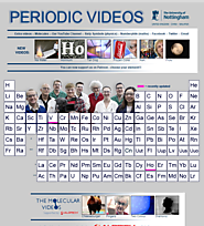 Technology rocks seriously interactive periodic tables games the periodic table of videos university of nottingham urtaz Gallery