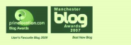 Top Property Blogs H1 -2013