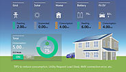 Home Automation Resources | Infographic: Key Benefits of Home Automation