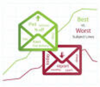 Email & Newsletter: Stats, Quotables, Facts & Surveys | Subject line: news related terms