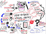 How to take Visual Notes