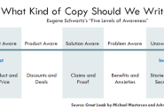Five Ways To Flip Your Copywriting For Higher Conversion Rates