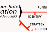 Your Conversion Rate Optimization Guide to SEO