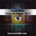 Top 5 Posts on Social Media Statistics