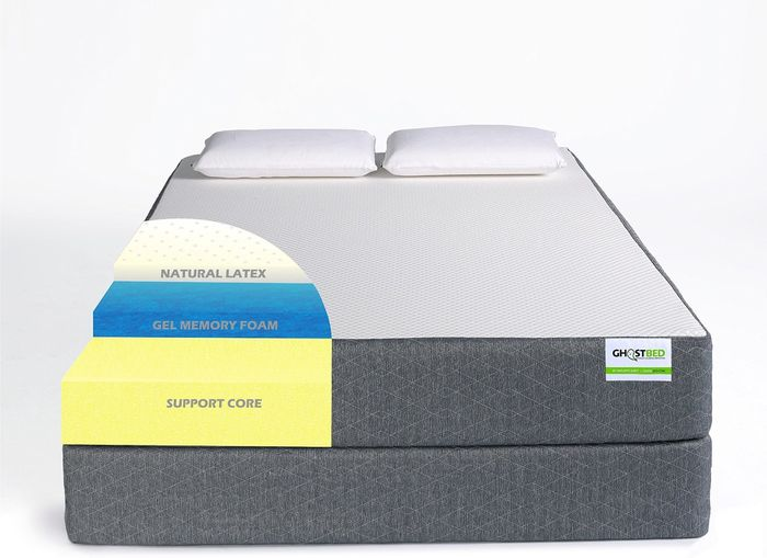 Top rated mattress to relieve back pain a listly list for Best rated mattress