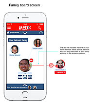 Digital Health Solutions | MEDx eHealthCenter
