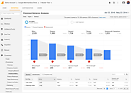 Introducing the Google Analytics Demo Account