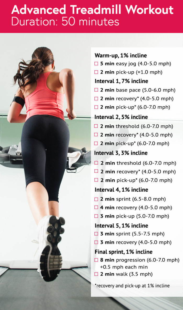 Hiit best for fat loss image 4