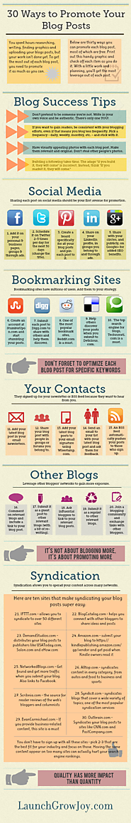 30 Ways to Grow Your Blog and Promote Your Blog Posts Effectively