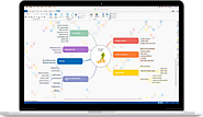 Mind Mapping Software - iMindQ